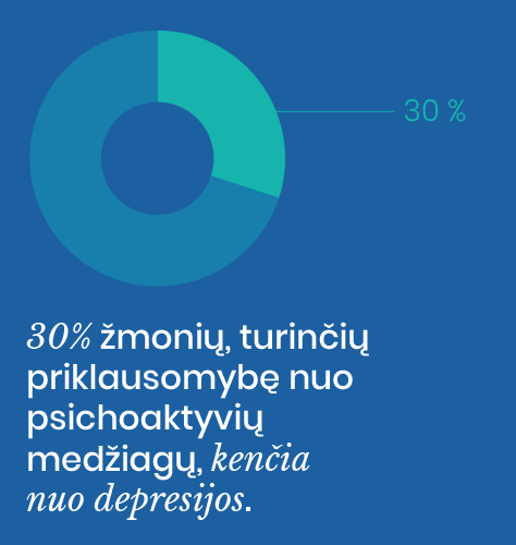depresija ir sąnarių ligos sofilisi sąnariai