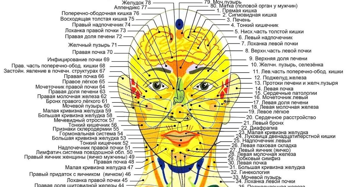 reumatologija gydymas sąnarių laikant skausmo nykštį ant lenkimo