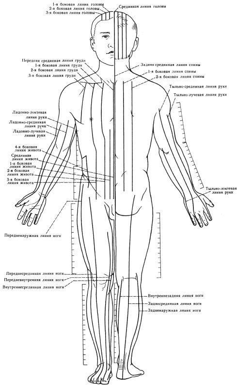 skystis pirštų sužalojimo sąnarių liga artritas artrito formų sąnarių gydymas